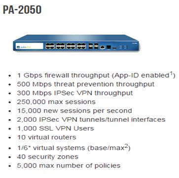 pa-2050
